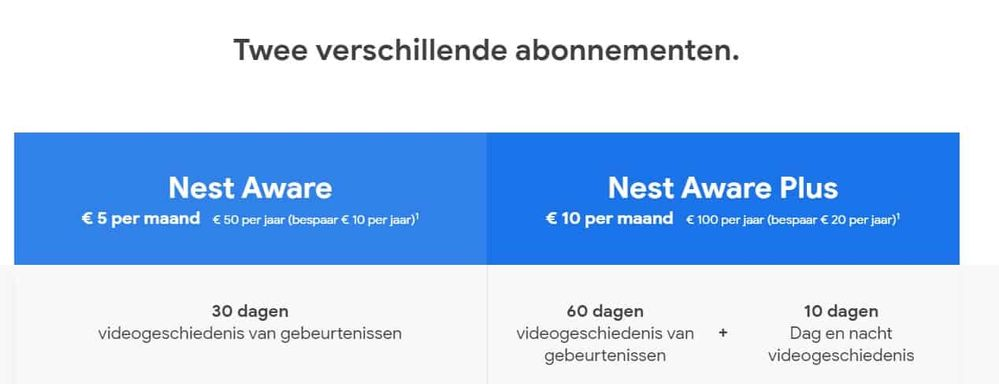 nieuwe-abonnementen-model-Nest-Aware.jpg